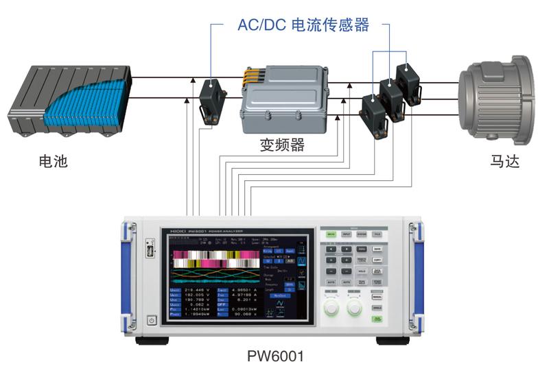 HIOKI(日置)将全新发售AC/DC电流传感器CT6877
